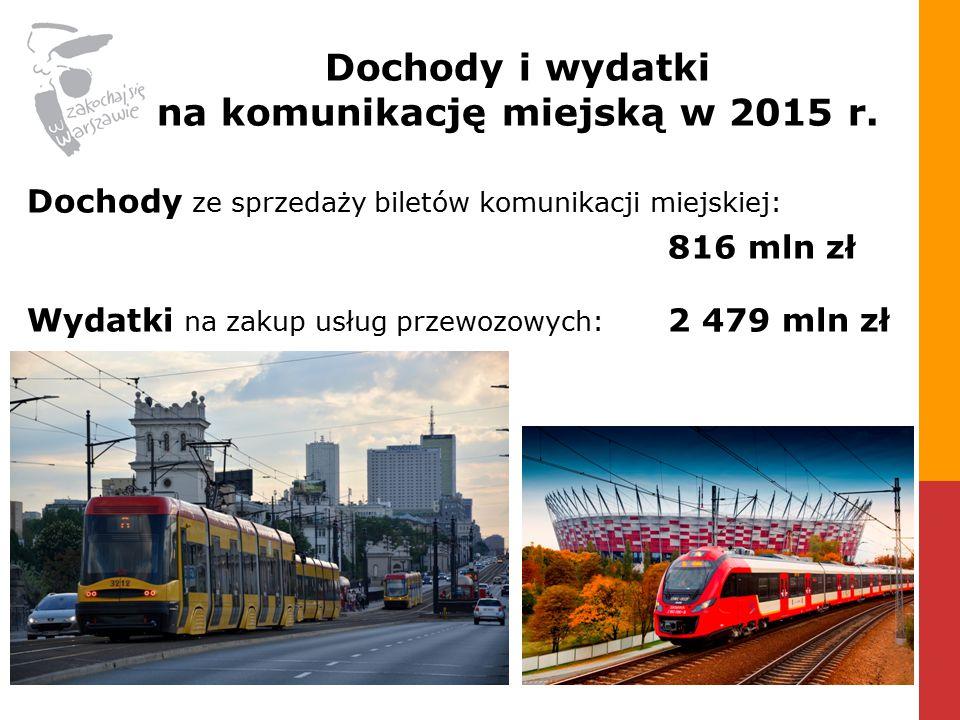 Dochody i wydatki na komunikację miejską w 2015 r.