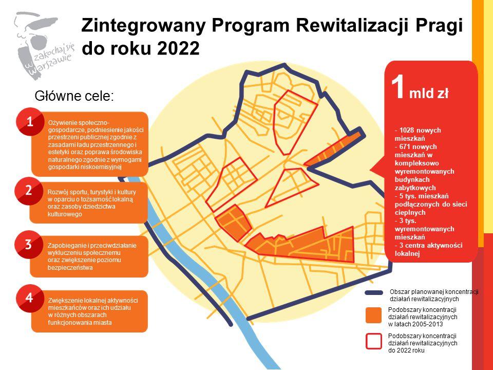 1 mld zł Zintegrowany Program Rewitalizacji Pragi do roku 2022