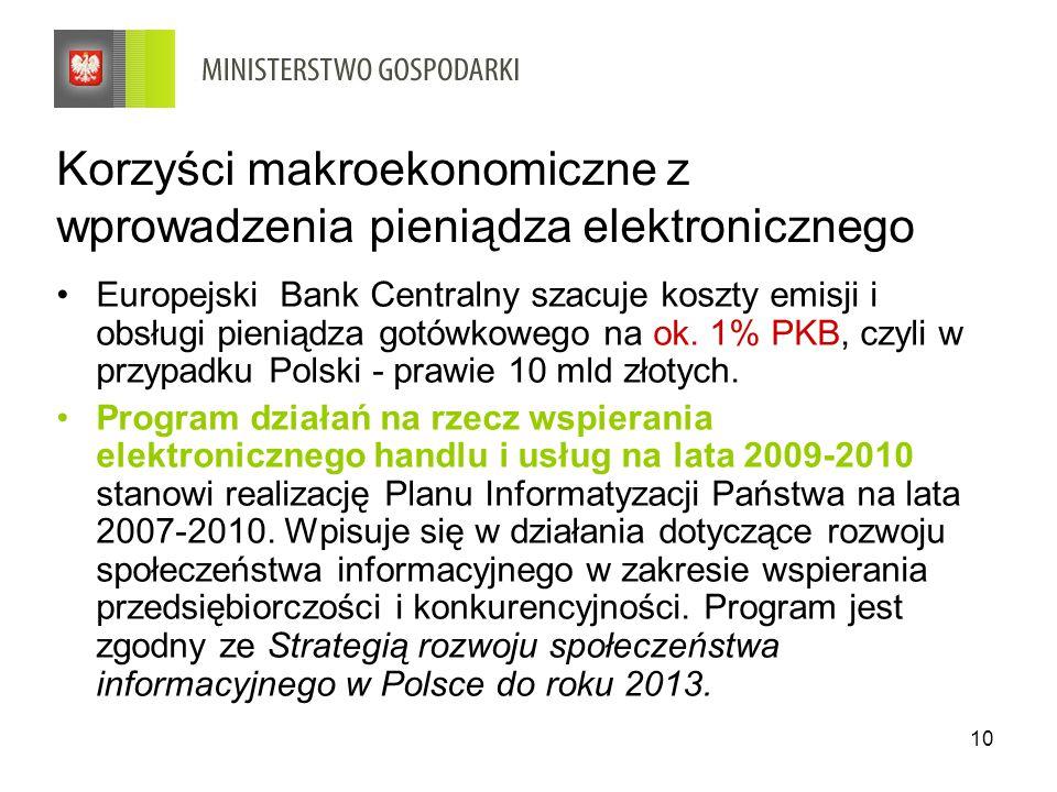 Korzyści makroekonomiczne z wprowadzenia pieniądza elektronicznego