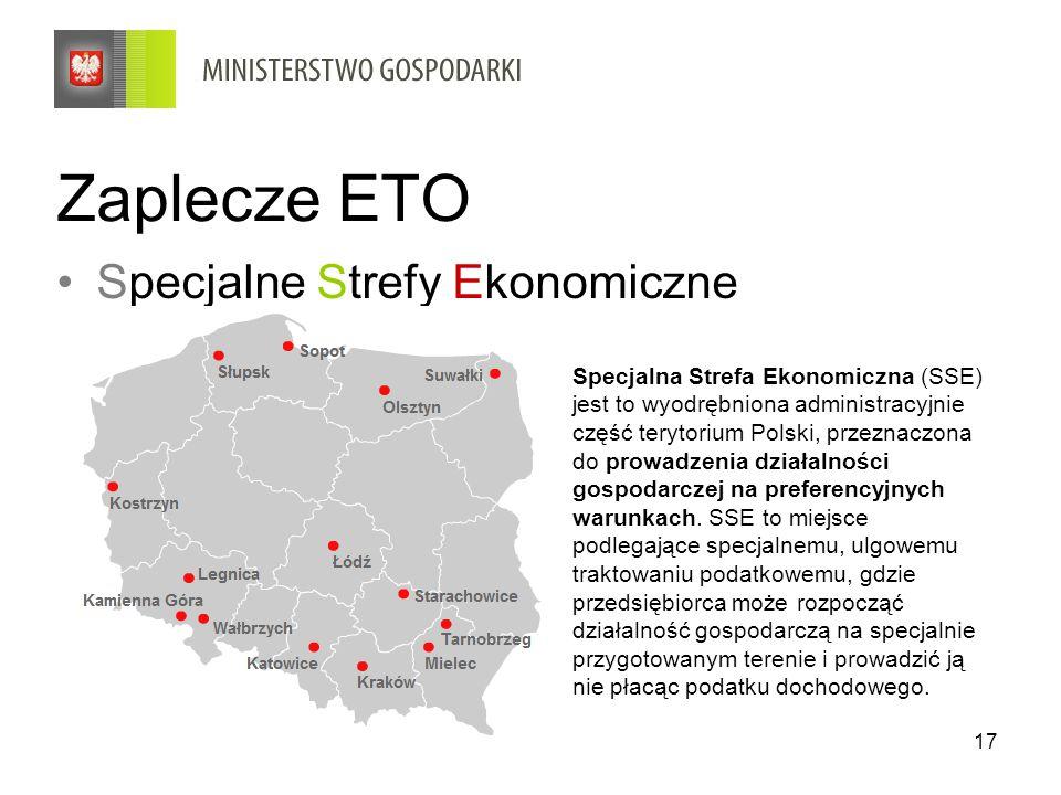Zaplecze ETO Specjalne Strefy Ekonomiczne
