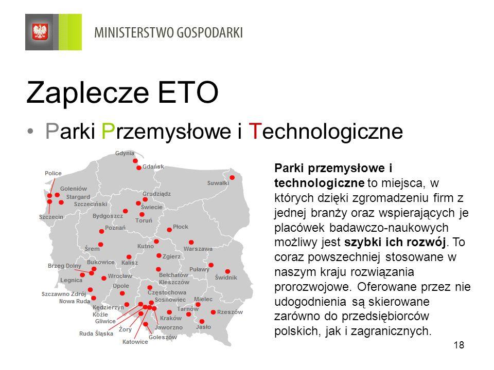 Zaplecze ETO Parki Przemysłowe i Technologiczne