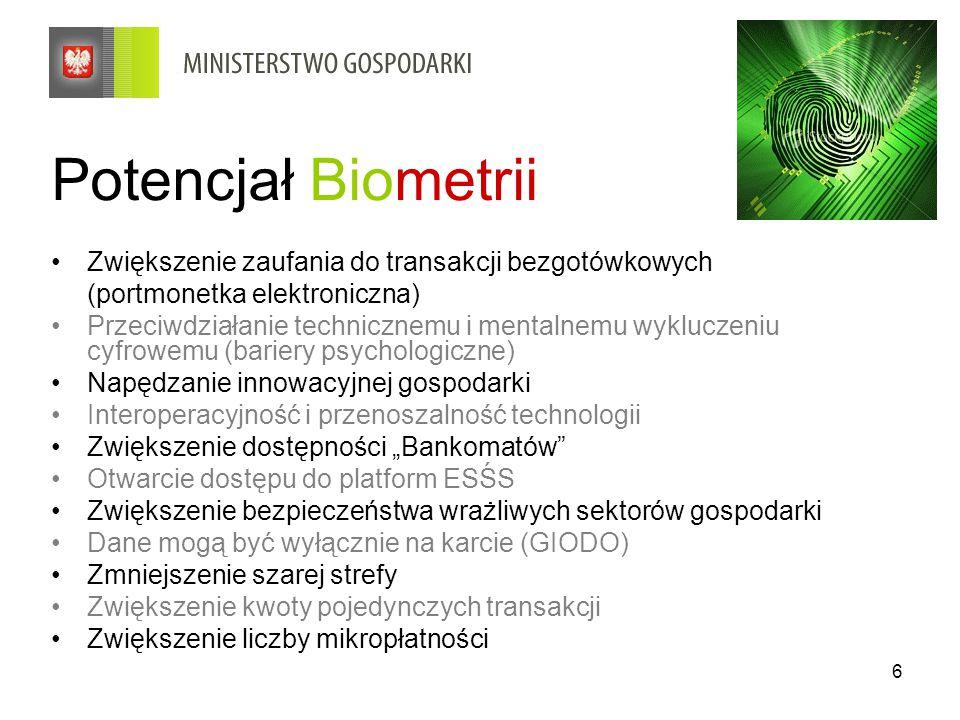Potencjał Biometrii Zwiększenie zaufania do transakcji bezgotówkowych
