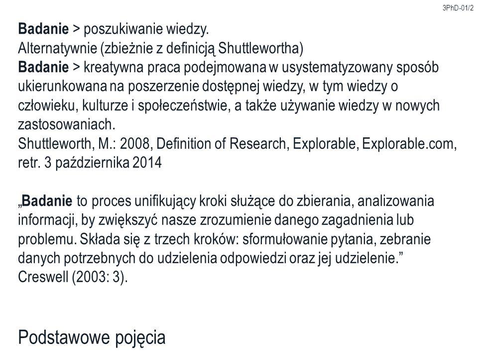 Podstawowe pojęcia Badanie > poszukiwanie wiedzy.