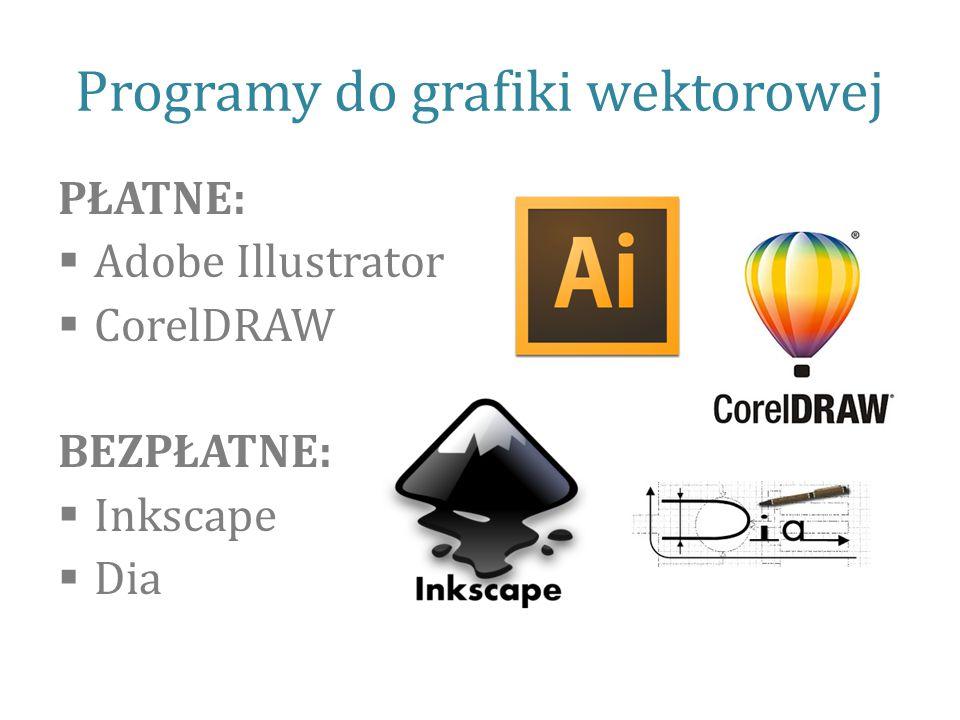 Programy do grafiki wektorowej