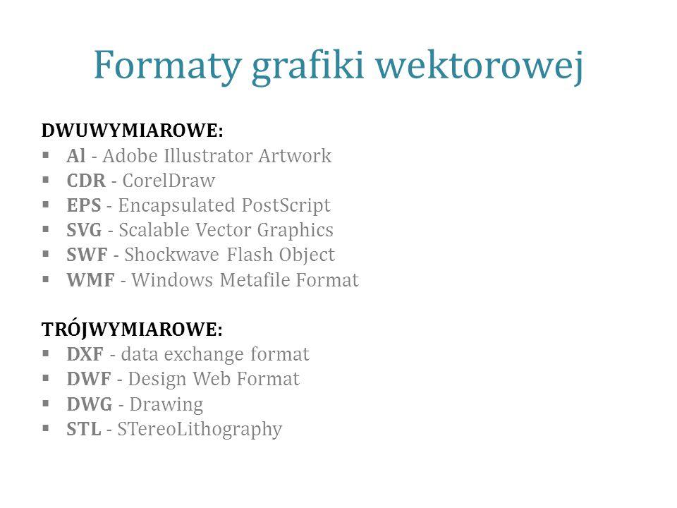 Formaty grafiki wektorowej