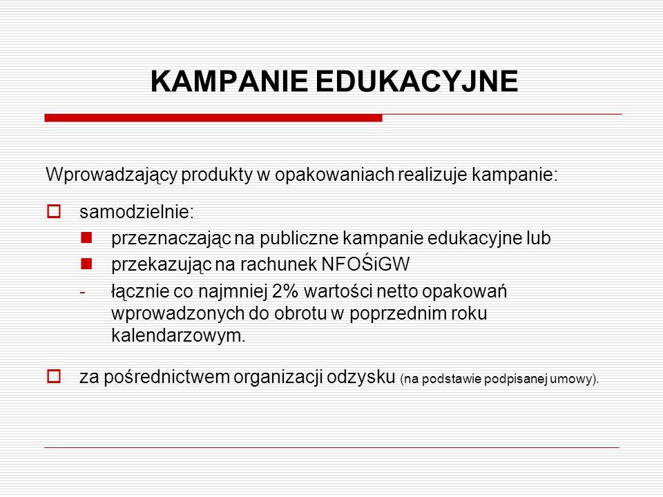 KAMPANIE EDUKACYJNE Wprowadzający produkty w opakowaniach realizuje kampanie: samodzielnie: przeznaczając na publiczne kampanie edukacyjne lub.