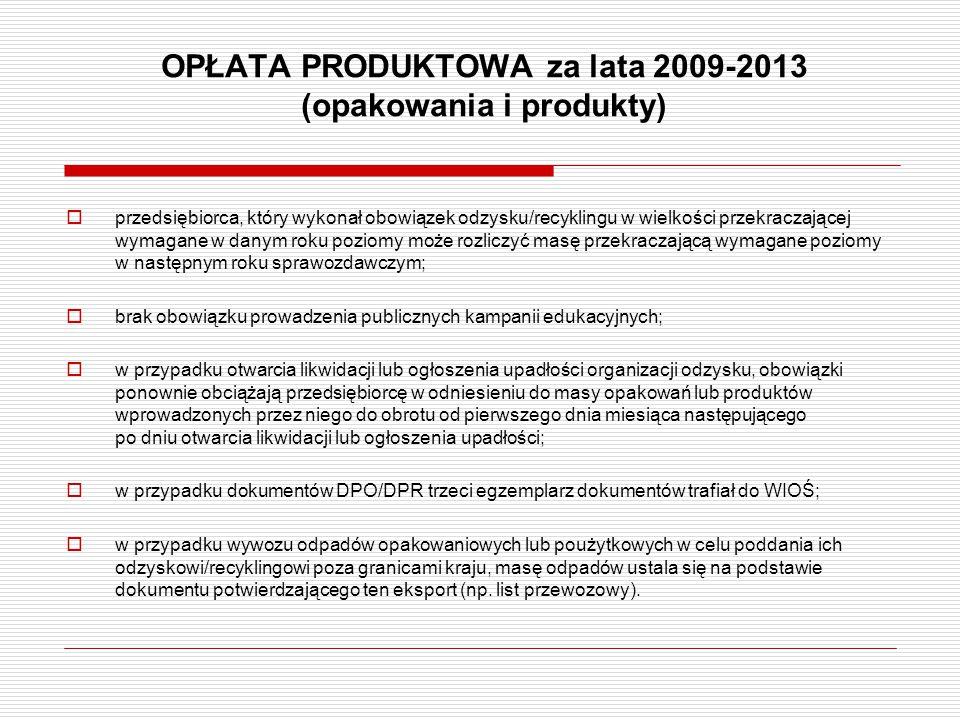 OPŁATA PRODUKTOWA za lata 2009-2013 (opakowania i produkty)