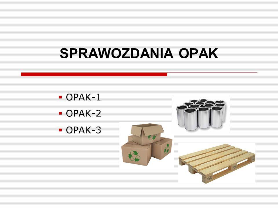 SPRAWOZDANIA OPAK OPAK-1 OPAK-2 OPAK-3