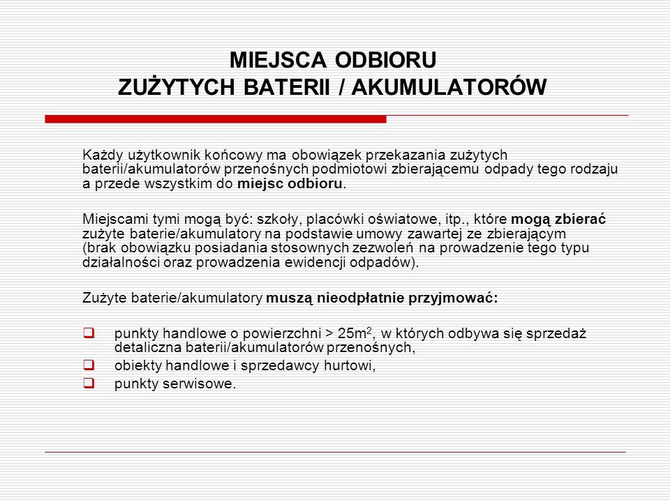 MIEJSCA ODBIORU ZUŻYTYCH BATERII / AKUMULATORÓW