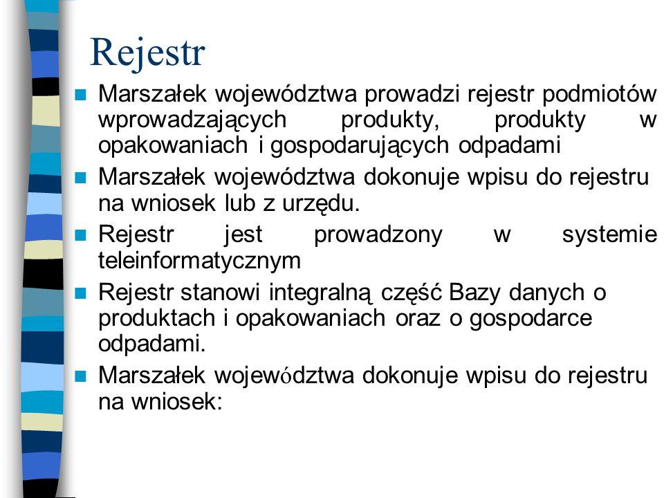 Rejestr Marszałek województwa prowadzi rejestr podmiotów wprowadzających produkty, produkty w opakowaniach i gospodarujących odpadami.