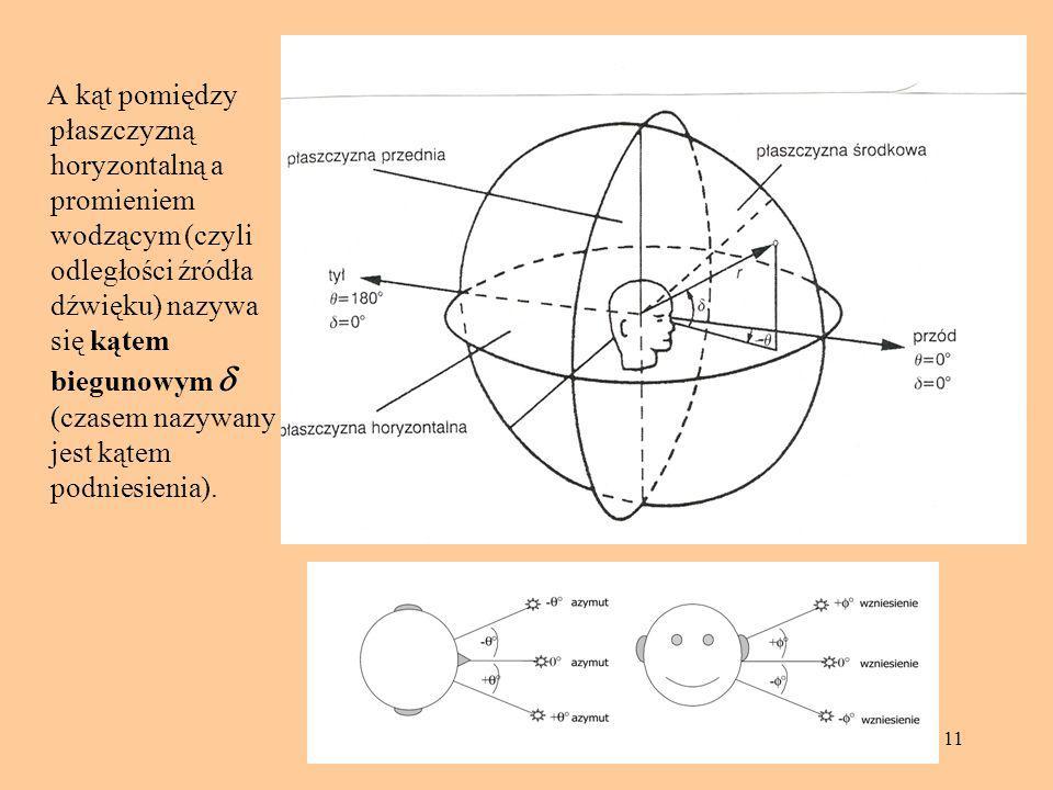 A kąt pomiędzy płaszczyzną horyzontalną a promieniem wodzącym (czyli odległości źródła dźwięku) nazywa się kątem biegunowym d (czasem nazywany jest kątem podniesienia).