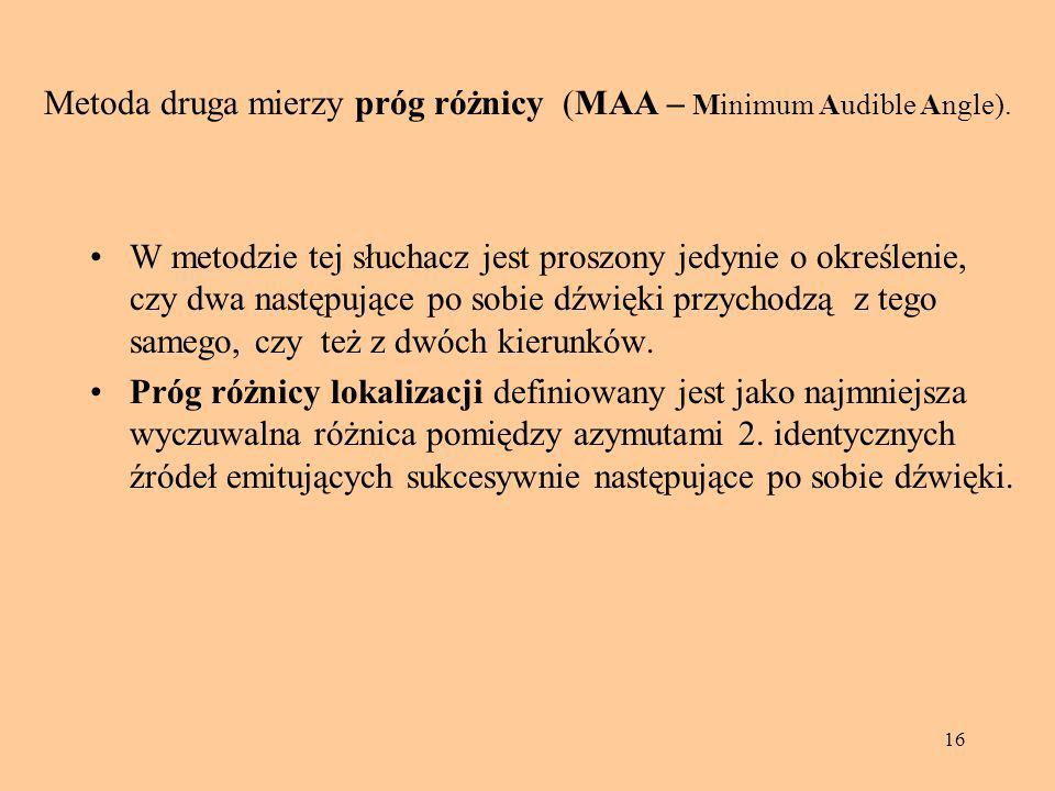 Metoda druga mierzy próg różnicy (MAA – Minimum Audible Angle).