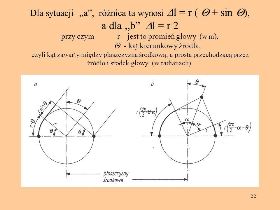 """Dla sytuacji """"a , różnica ta wynosi Dl = r ( Q + sin Q), a dla """"b Dl = r 2 przy czym r – jest to promień głowy (w m), Q - kąt kierunkowy źródła, czyli kąt zawarty między płaszczyzną środkową, a prostą przechodzącą przez źródło i środek głowy (w radianach)."""