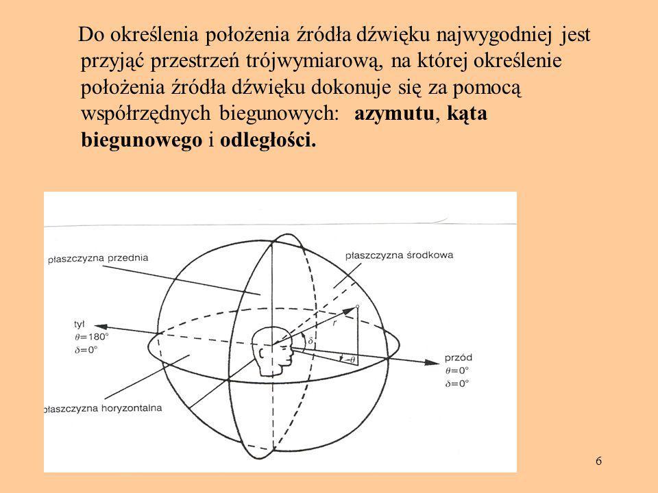 Do określenia położenia źródła dźwięku najwygodniej jest przyjąć przestrzeń trójwymiarową, na której określenie położenia źródła dźwięku dokonuje się za pomocą współrzędnych biegunowych: azymutu, kąta biegunowego i odległości.