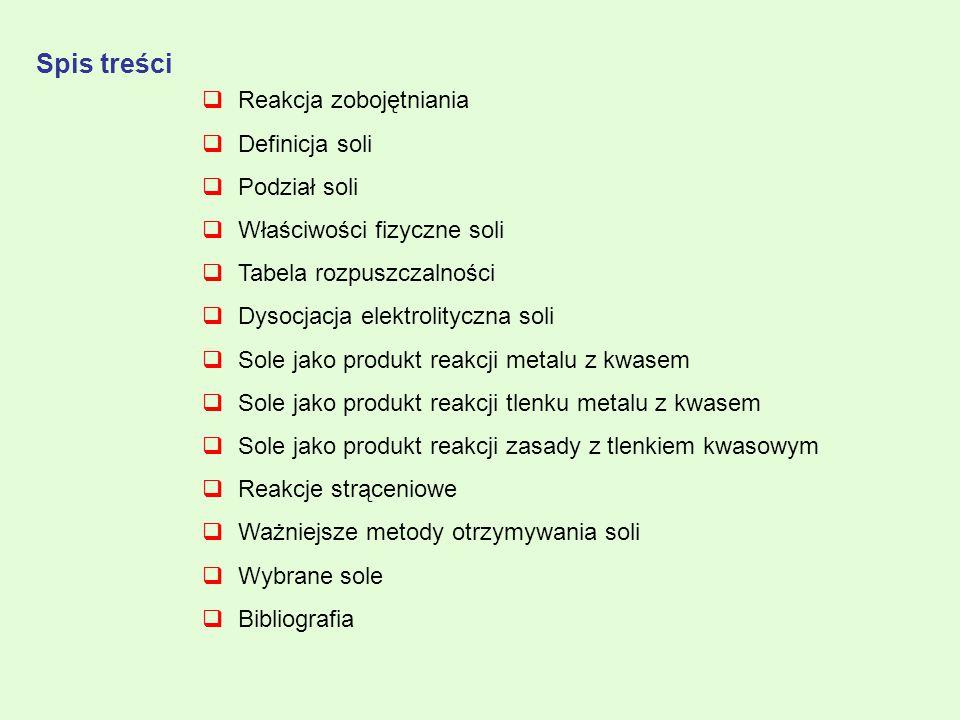 Spis treści Reakcja zobojętniania Definicja soli Podział soli