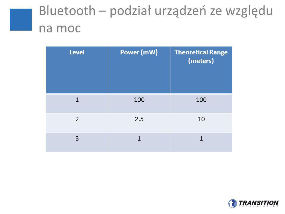 Bluetooth – podział urządzeń ze względu na moc