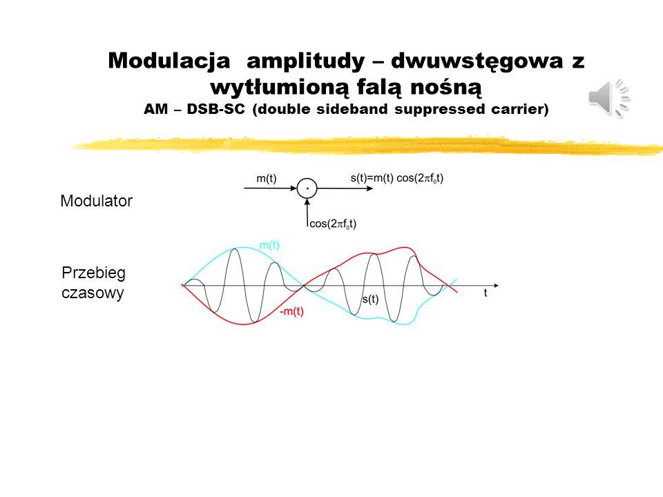 Modulacja amplitudy – dwuwstęgowa z wytłumioną falą nośną AM – DSB-SC (double sideband suppressed carrier)
