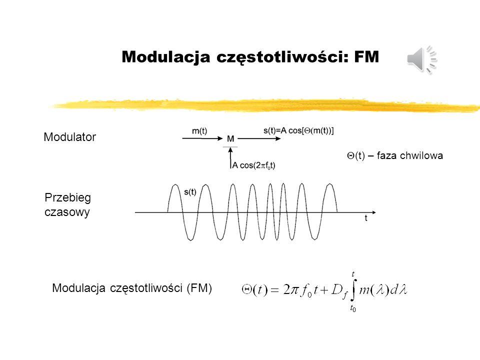 Modulacja częstotliwości: FM