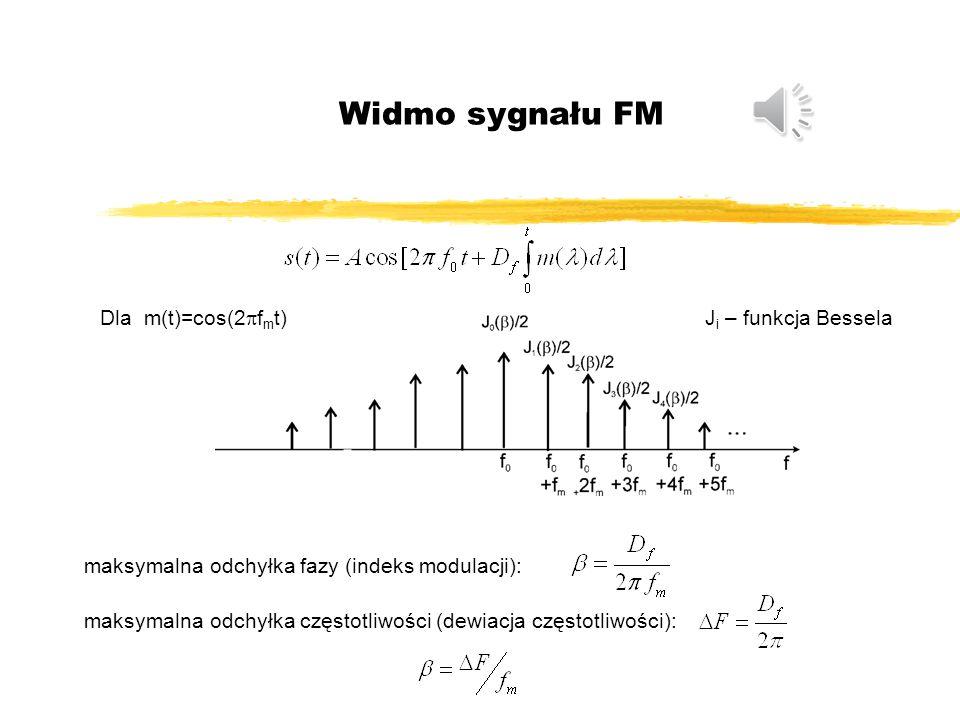 Widmo sygnału FM Dla m(t)=cos(2pfmt) Ji – funkcja Bessela