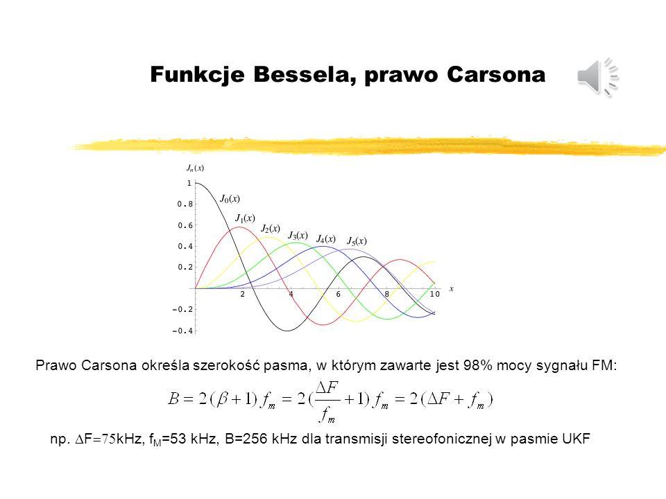 Funkcje Bessela, prawo Carsona