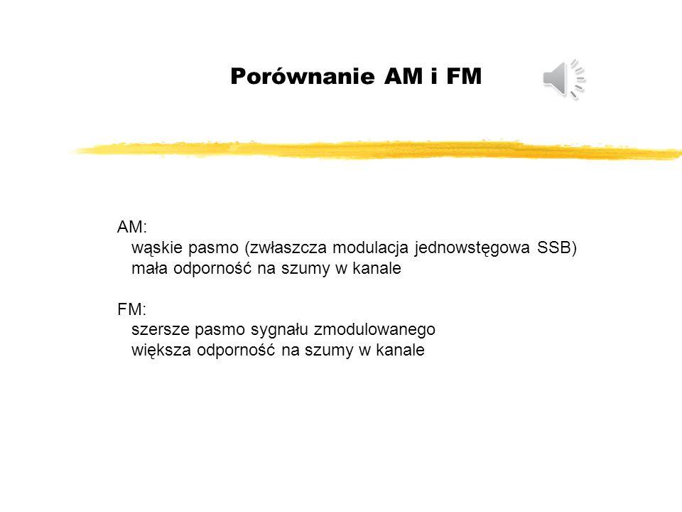 Porównanie AM i FM AM: wąskie pasmo (zwłaszcza modulacja jednowstęgowa SSB) mała odporność na szumy w kanale.
