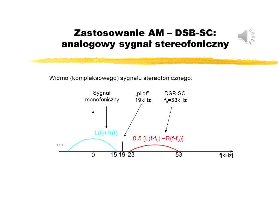 Zastosowanie AM – DSB-SC: analogowy sygnał stereofoniczny