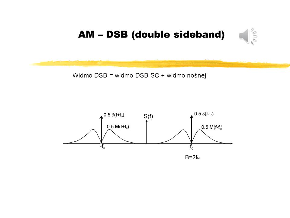 AM – DSB (double sideband)