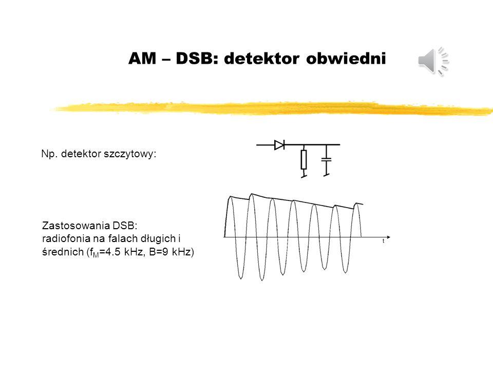 AM – DSB: detektor obwiedni