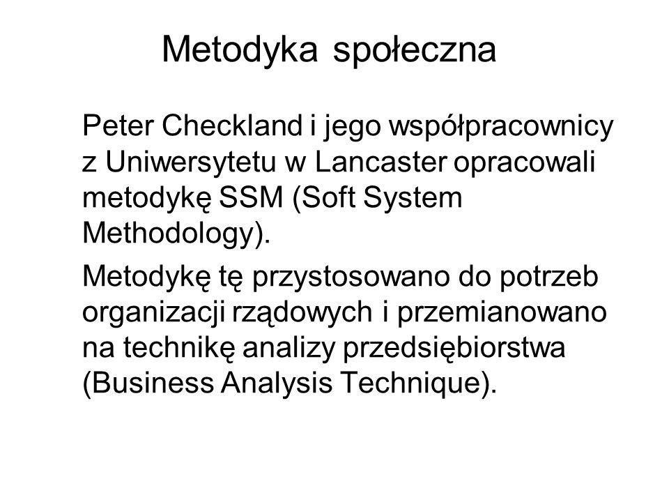 Metodyka społeczna Peter Checkland i jego współpracownicy z Uniwersytetu w Lancaster opracowali metodykę SSM (Soft System Methodology).