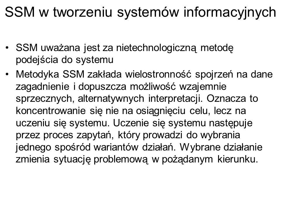 SSM w tworzeniu systemów informacyjnych