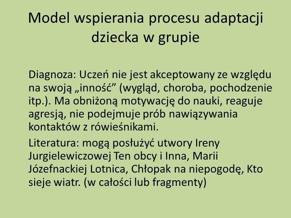 Model wspierania procesu adaptacji dziecka w grupie