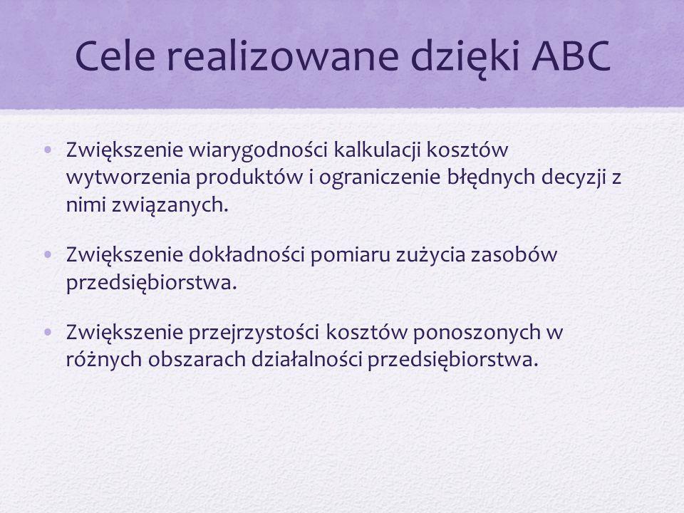 Cele realizowane dzięki ABC