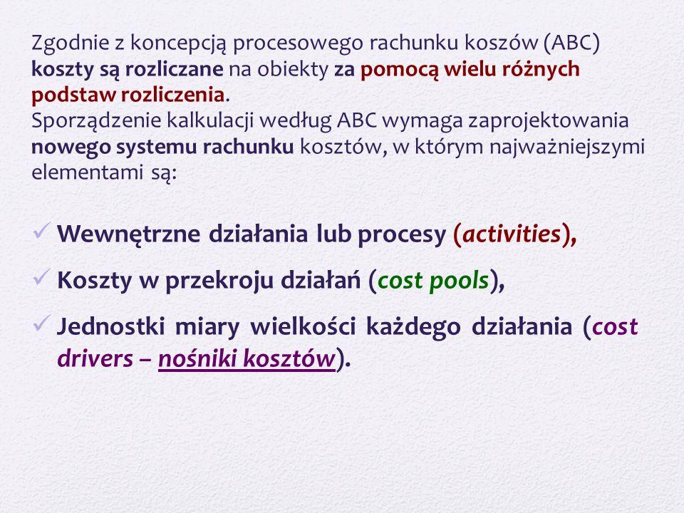 Wewnętrzne działania lub procesy (activities),