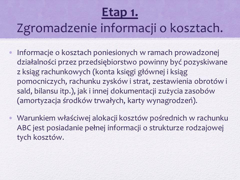 Etap 1. Zgromadzenie informacji o kosztach.