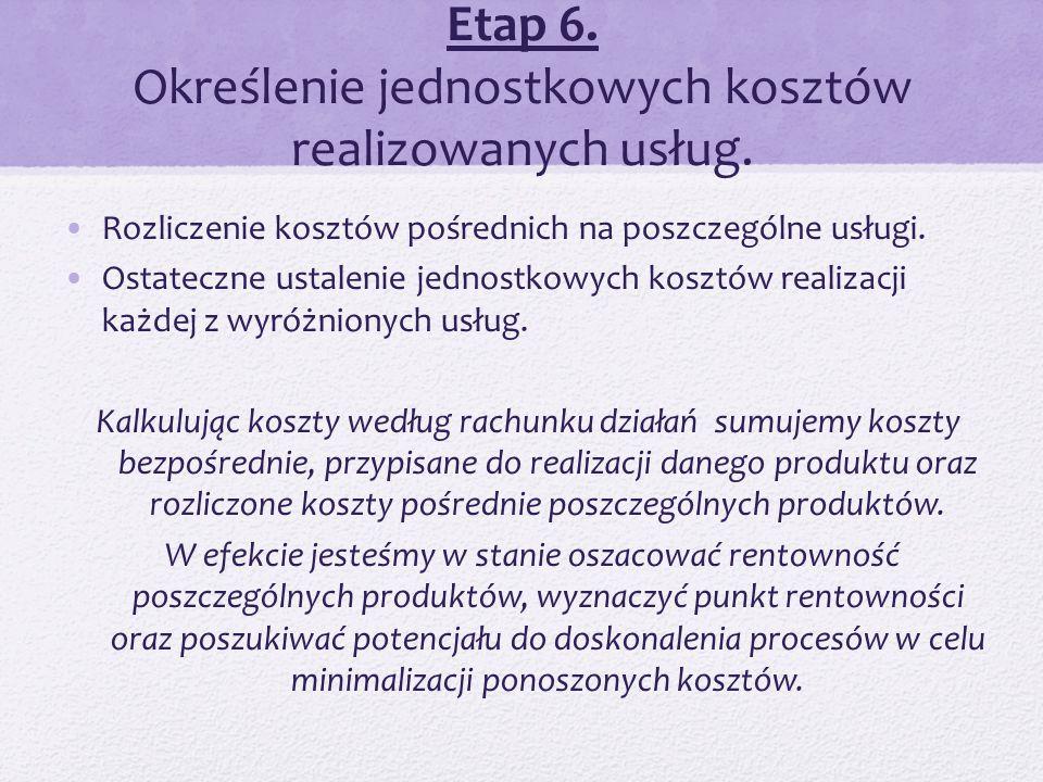 Etap 6. Określenie jednostkowych kosztów realizowanych usług.