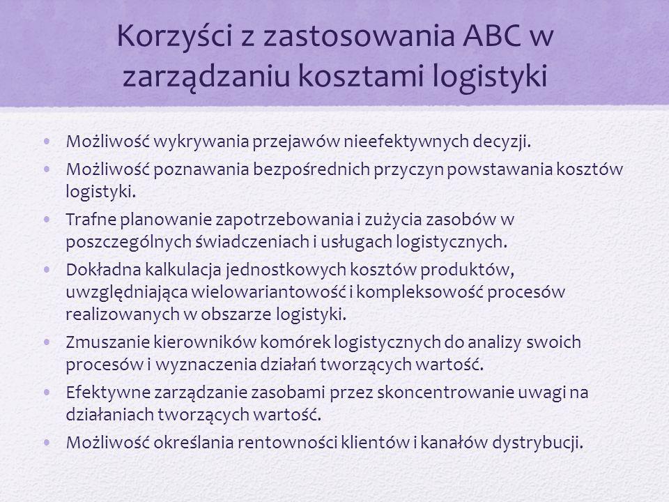 Korzyści z zastosowania ABC w zarządzaniu kosztami logistyki