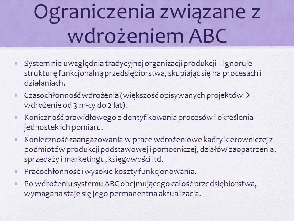 Ograniczenia związane z wdrożeniem ABC