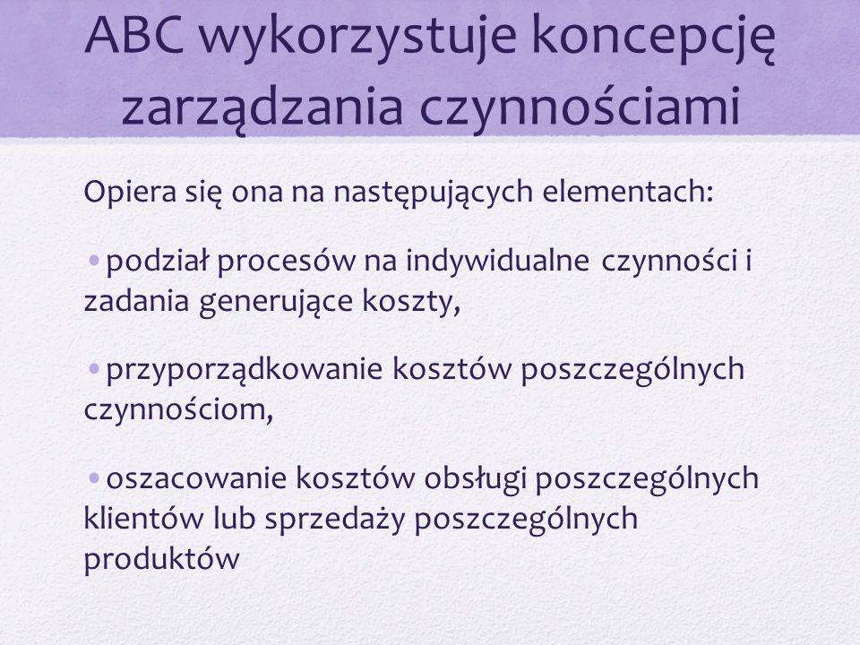 ABC wykorzystuje koncepcję zarządzania czynnościami