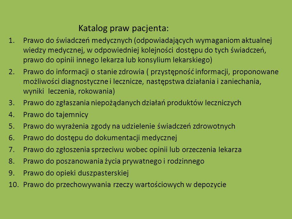 Katalog praw pacjenta: