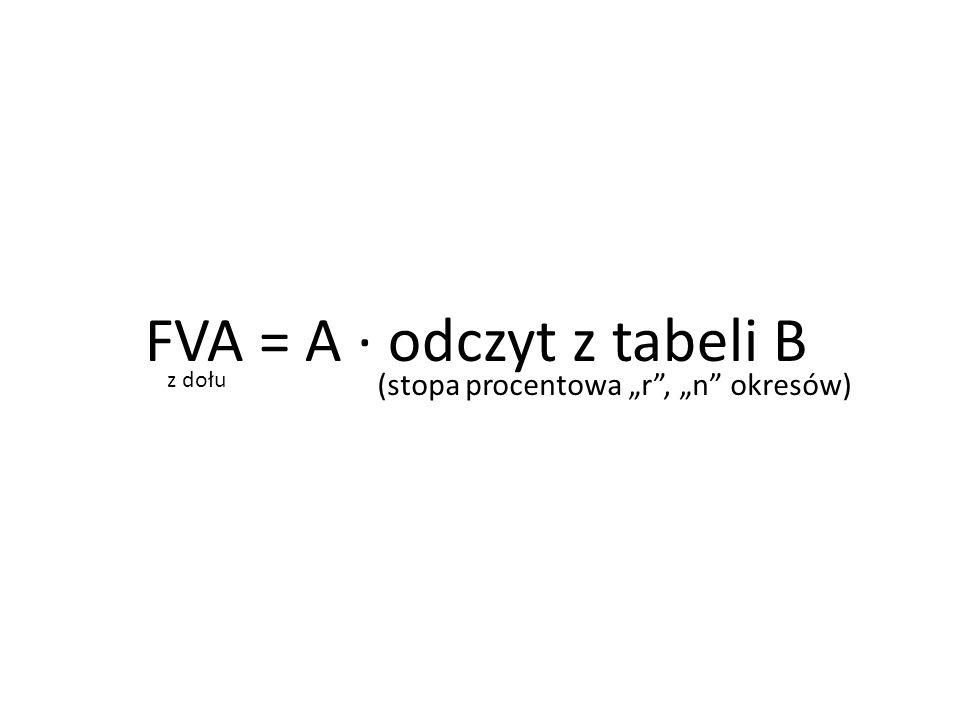FVA = A ∙ odczyt z tabeli B