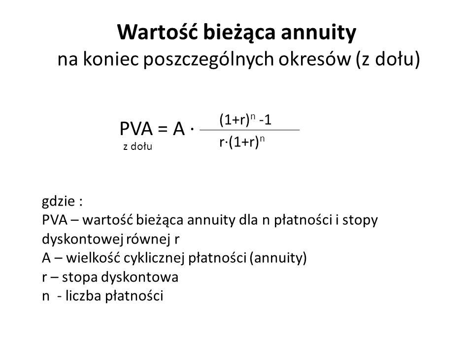 Wartość bieżąca annuity na koniec poszczególnych okresów (z dołu)