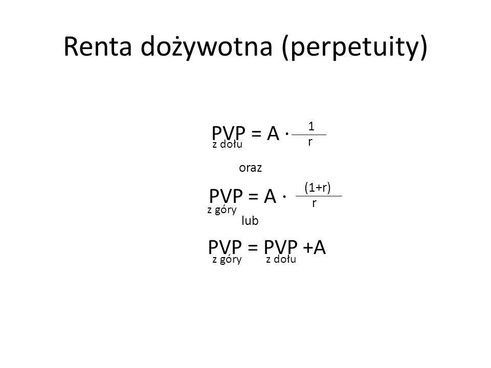 Renta dożywotna (perpetuity)