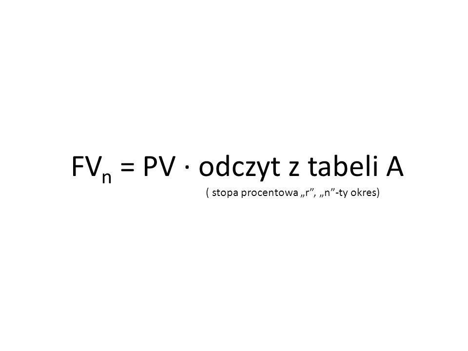 FVn = PV ∙ odczyt z tabeli A