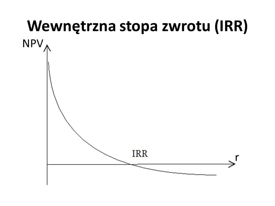 Wewnętrzna stopa zwrotu (IRR)