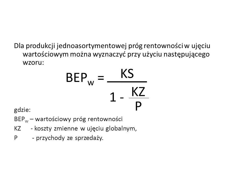 Dla produkcji jednoasortymentowej próg rentowności w ujęciu wartościowym można wyznaczyć przy użyciu następującego wzoru: