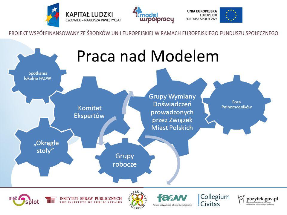 """Praca nad Modelem """"Okrągłe stoły Spotkania lokalne FAOW"""