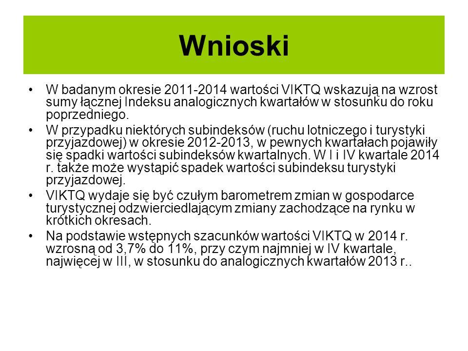 Wnioski W badanym okresie 2011-2014 wartości VIKTQ wskazują na wzrost sumy łącznej Indeksu analogicznych kwartałów w stosunku do roku poprzedniego.