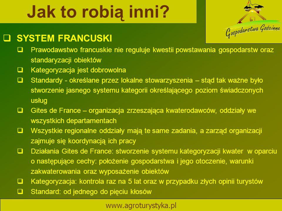 Jak to robią inni SYSTEM FRANCUSKI www.agroturystyka.pl
