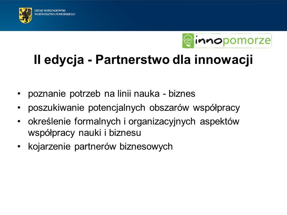II edycja - Partnerstwo dla innowacji