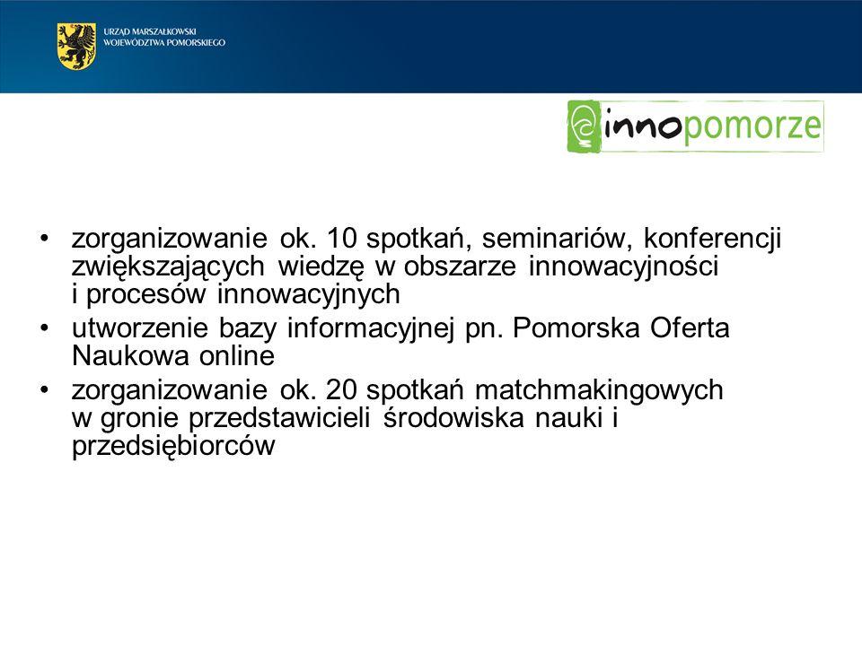 zorganizowanie ok. 10 spotkań, seminariów, konferencji zwiększających wiedzę w obszarze innowacyjności i procesów innowacyjnych